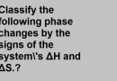 Classify the following phase changes by the signs of the system